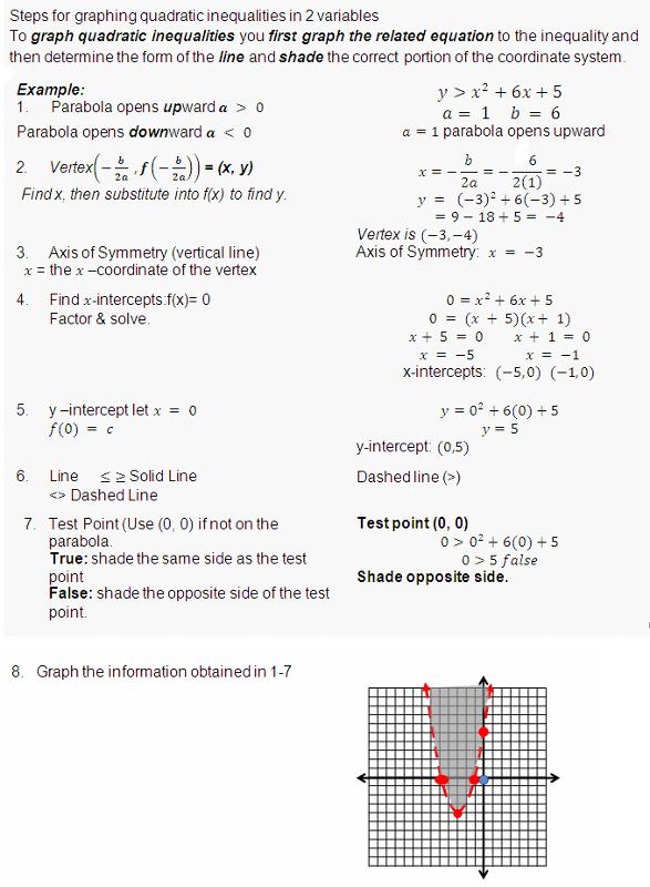 graph functions worksheet