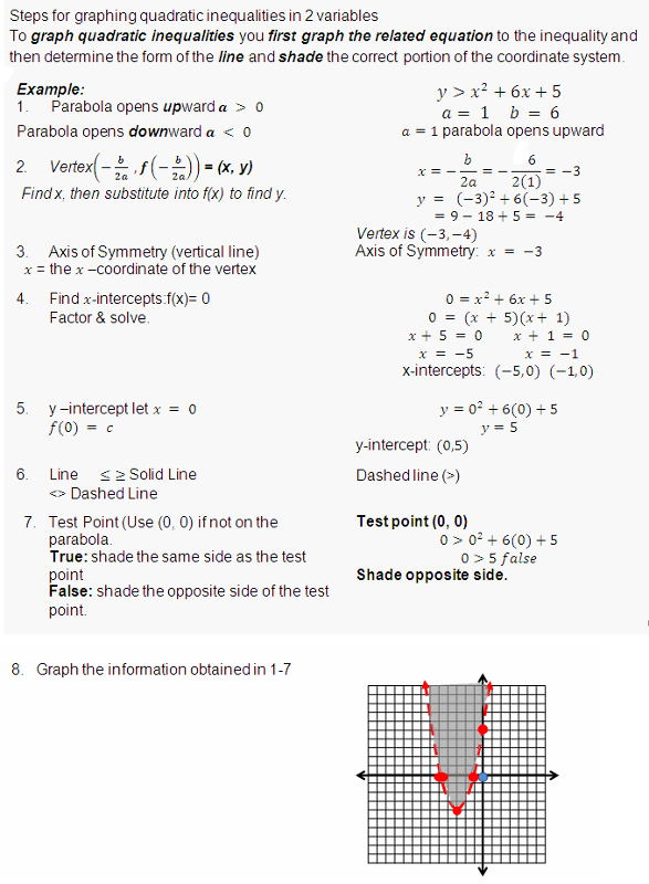 Solving Quadratic Equations – Practice 5-4 Factoring Quadratic Expressions Worksheet Answers