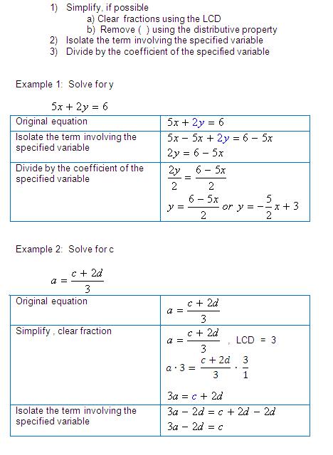 equations problem solving problem solving for math