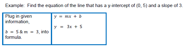 Graphing Equations and Inequalities - Slope and y