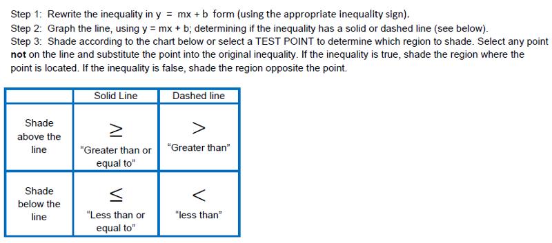 worksheets linear inequality word problems worksheet pdf opossumsoft worksheets and printables. Black Bedroom Furniture Sets. Home Design Ideas