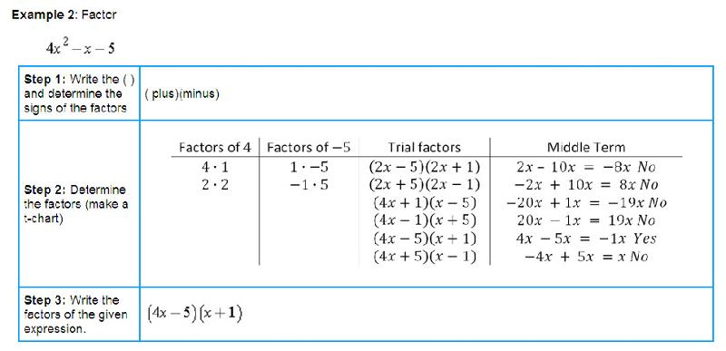 Factoring Trinomials Where A  U0026gt  1 Using Trial  U0026error