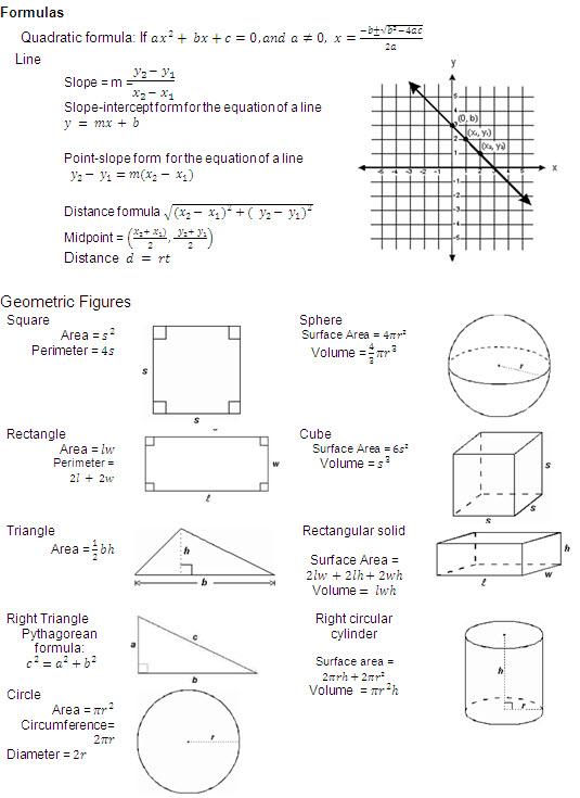 Formula Chart : New Calendar Template Site