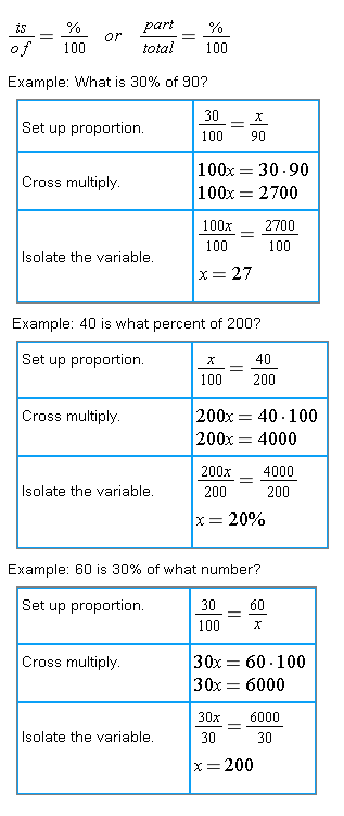 math worksheet : percent word problems : Percentages Word Problems