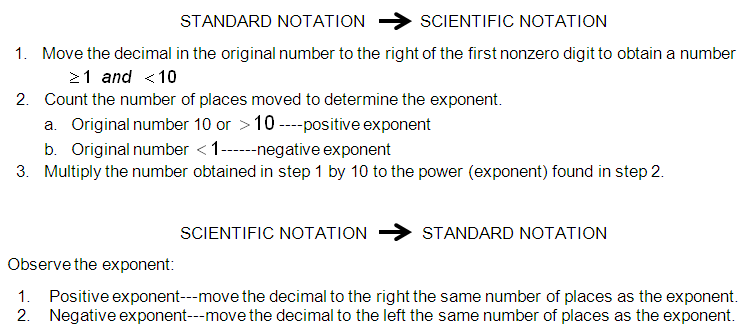 Calculations Using Scientific Notation