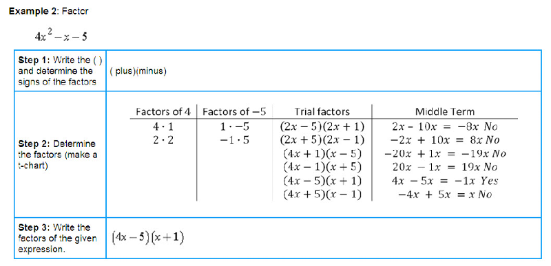Factoring Quadratics With A Coefficient Greater Than 1 Worksheet – Factoring Trinomials a 1 Worksheet